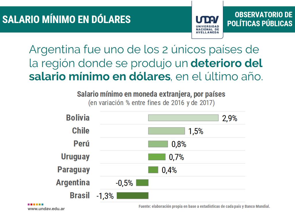 Argentina. Resumen gremial y social. Los bancarios confirmaron el ...