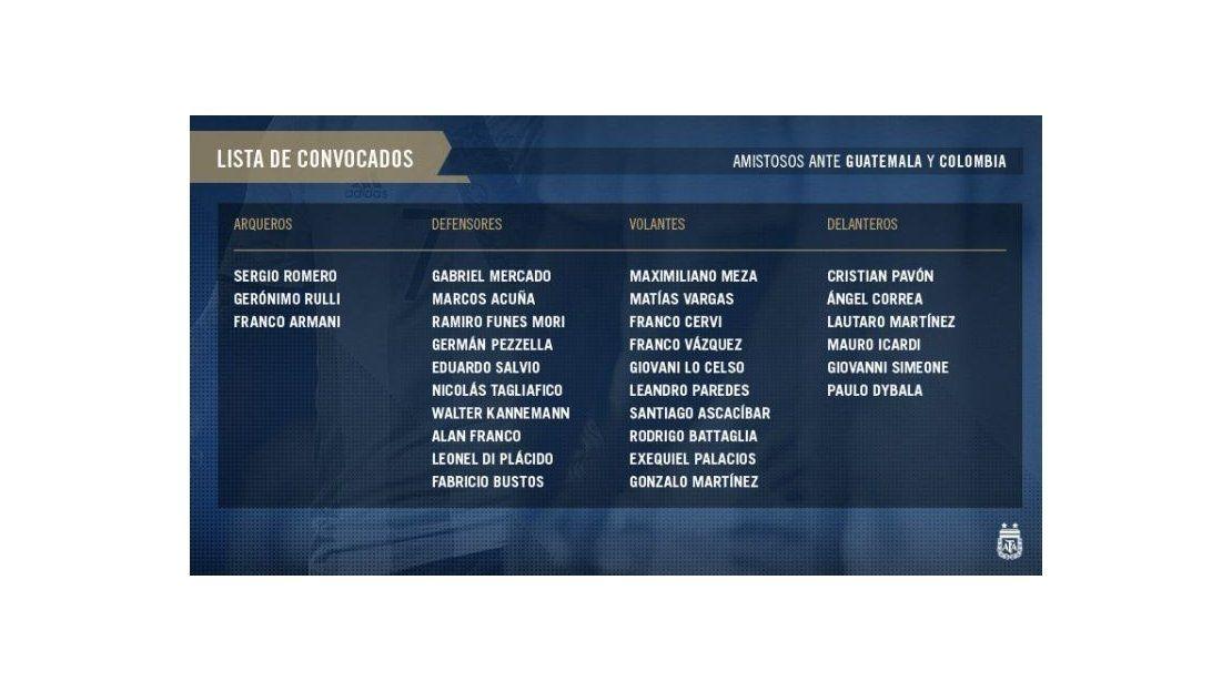 La primera lista de la Selección tras el mal trago en