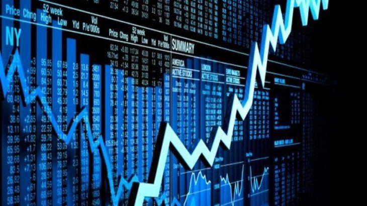 El riesgo país se desplomó 6,1% a 849 puntos