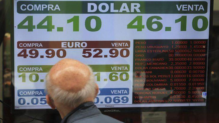 El dólar saltó 9,1% y acarició los $ 47 en una semana de histeria en los mercados