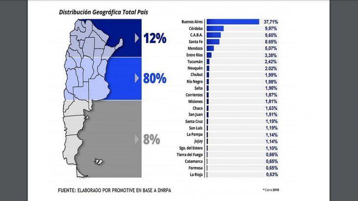En el país hay casi 14 millones de vehículos - Argentina