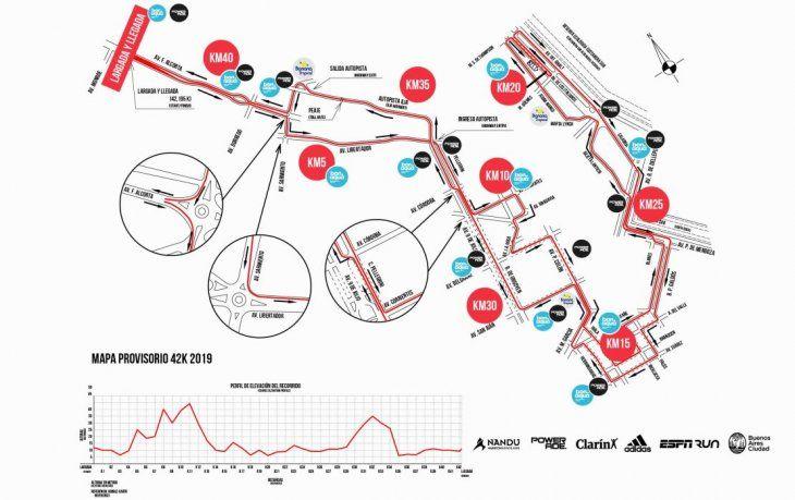 Con la Expo ya se palpita el Maratón 2