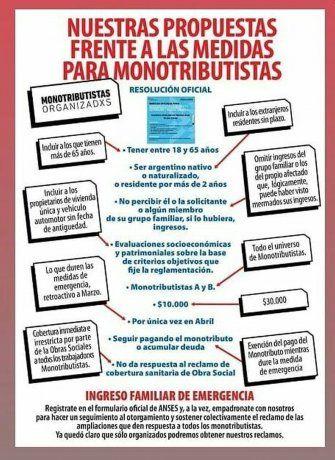 Infografía de