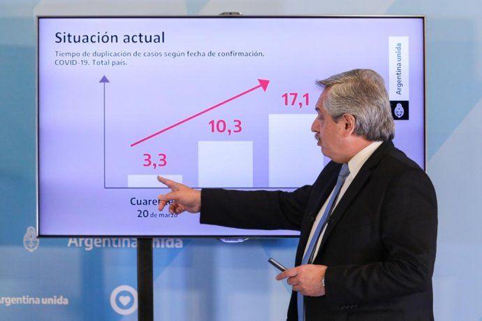 El presidente Alberto Fernández anunció la extensión de la cuarentena hasta el 10 de mayo