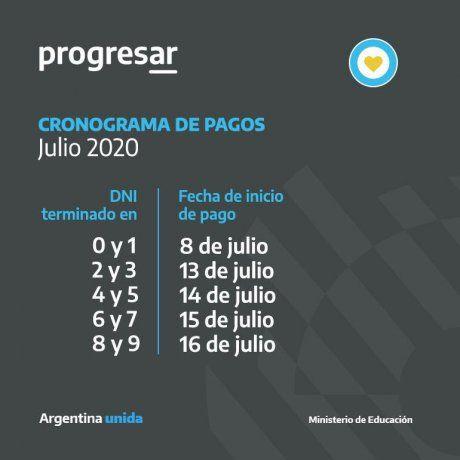Cronograma oficial del ANSES para el pago de las becas Progresar para julio.
