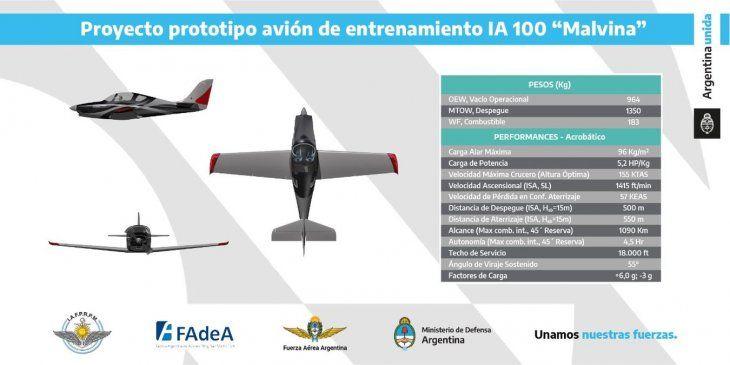 """Características del IA-100 """"Malvina"""", el nuevo avión que producirá la Argentina."""