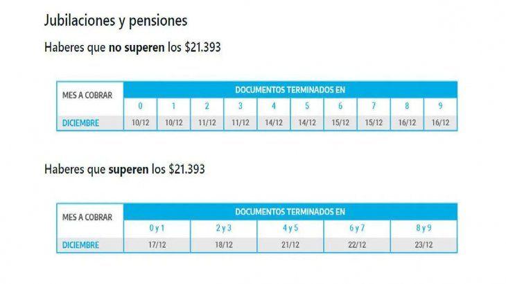 El calendario de pagos de la Anses para los jubilados y pensionados para las Fiestas 2020.