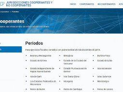 El 31/12/2013 se publica en el B.O. la Resolución General AFIP Nro. 3576/2013 que establece, en su artículo 1, que el listado de países cooperantes podrá ser consultado en el sitio web de AFIP a partir del 01/01/2014