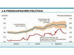 La economía para el 22-0: justicialismo financiero