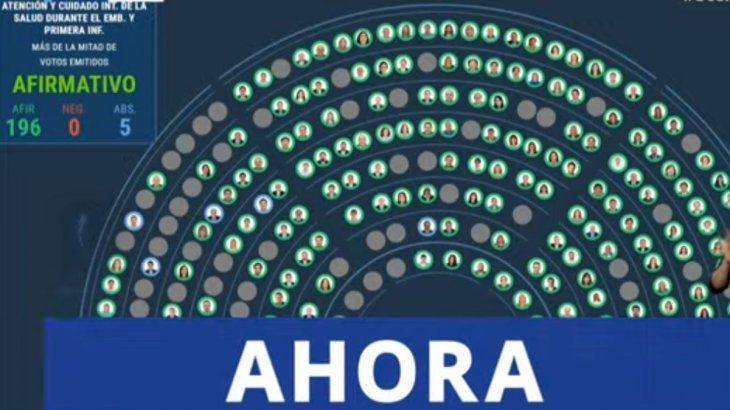 La sesión terminó con 196 votos afirmativos