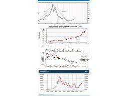 Grandes burbujas que explotaron en la historia