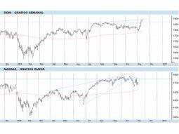 Trump confirma las sorpresas del año Fibonacci; ¿y los mercados?