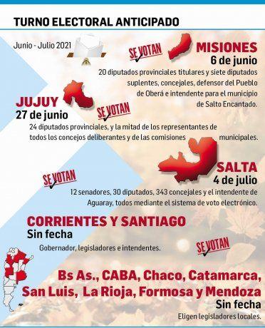 Votar en pandemia: Corrientes reclutará a docentes vacunados para ser presidentes de mesa