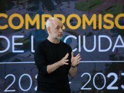 Horacio Rodríguez Larreta anunció los Compromisos de Gestión del Gobierno de la Ciudad.