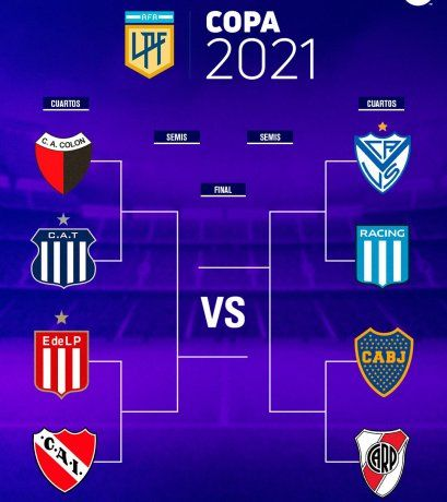 El cuadro de cuartos de final de la Copa de la Superliga con el Superclásico como mayor atractivo.