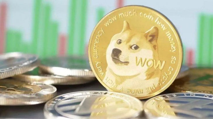 Dogecoin muestra otro fuerte ascenso.
